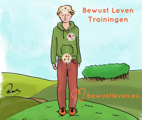 Bewust Leven Trainingen - bewustleven.eu