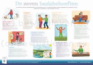 De zeven basisbehoeften - bewustleven.eu
