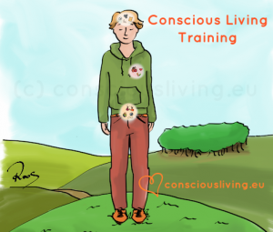 Conscious Living Training - consciousliving.eu
