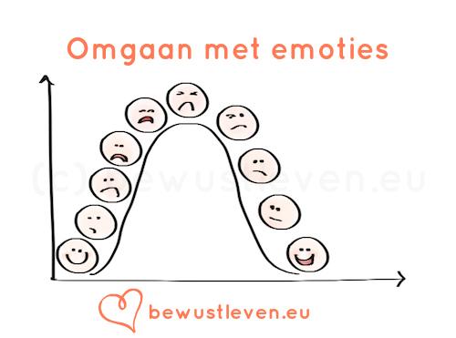 Omgaan met emoties en gevoelens - bewustleven.eu