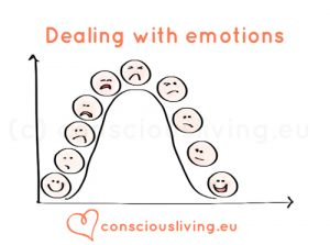 Dealing with emotions and feelings - consciousliving.eu