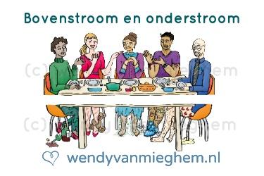 Bovenstroom versus onderstroom - Wendyvanmieghem.nl